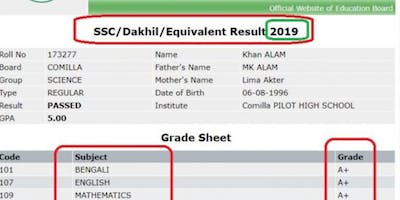 SSC Result 2019 Bangladesh With Full Marksheet