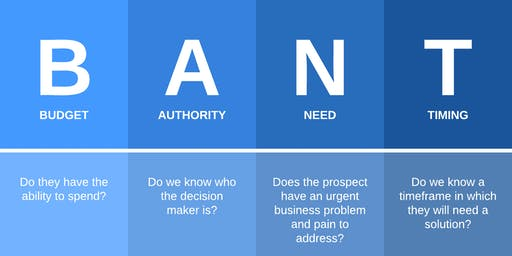 Effective Questioning/B.A.N.T-by Walter Santiago(CSO/Founder)GenNEXT Funding