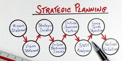 Uptima Presents: Strategic Planning for Small Businesses