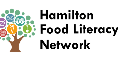 Food Literacy Month Idea to Action Workshop