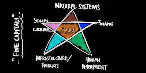 Silos to Systems Integrative Design Process with Bill...