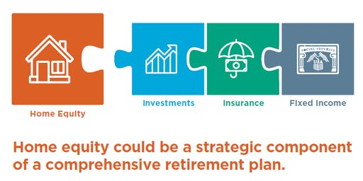 The New Reverse Mortgage - Home Equity in Retirement