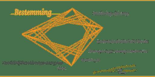 Kooruitvoering: Bestemming