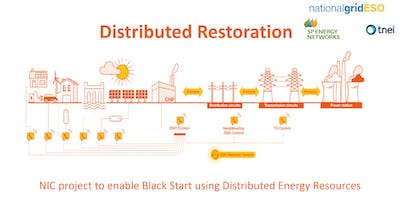 Black Start from DER - Breakout Session on Power Engineering & Trials