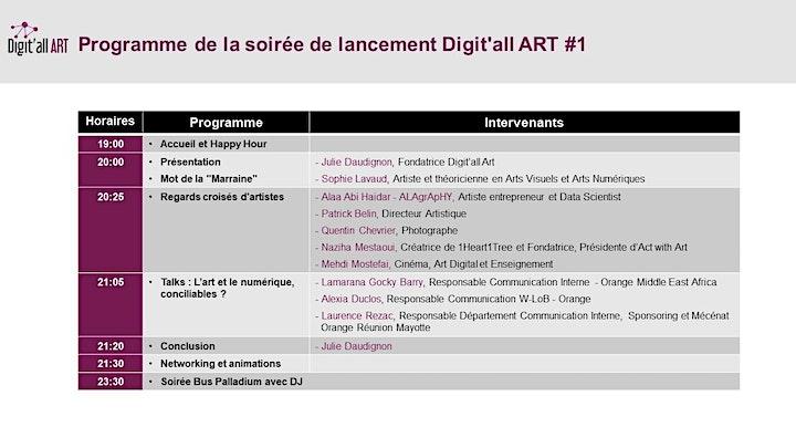 Image pour Soirée de lancement Digit'all ART