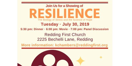 Resilience Screening for Pastors and Church Leaders