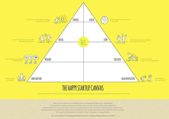Learn how to build your Happy Startup image