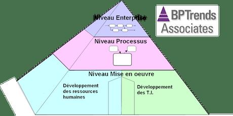 Introduction à la gestion par processus (BPM) Québec billets
