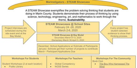 STEAM Showcase Informational Meetings tickets