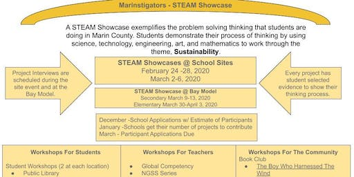 STEAM Showcase Informational Meetings