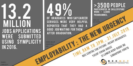 Employability: The New Urgency tickets