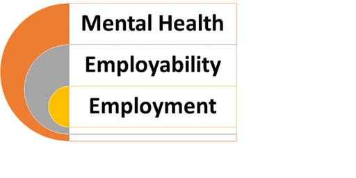 Mental Health & Employability: Creating Supportive Workplace Opportunities