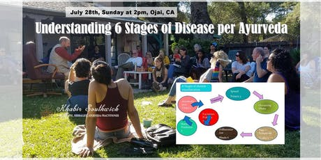 Ayurveda Class: Understanding 6 stages of disease per Ayurveda tickets