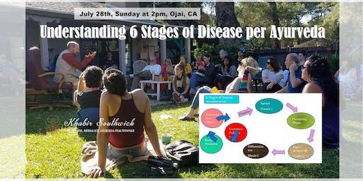 Ayurveda Class: Understanding 6 stages of disease per Ayurveda