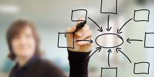 How to Maximise Learner Engagement & ROI