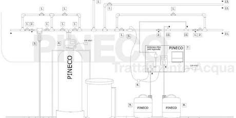 Il trattamento dell'acqua negli impianti termosanitari. biglietti