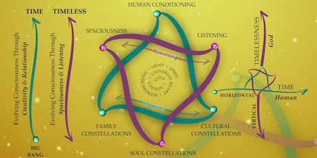 Monthly Group Inner Constellations Saturday Workshops tickets