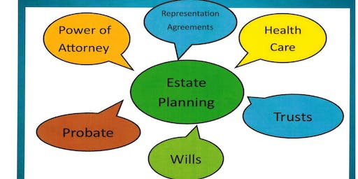 WILLS, TRUSTS, AND ESTATE PLANNING for People with Disabilities and their Families