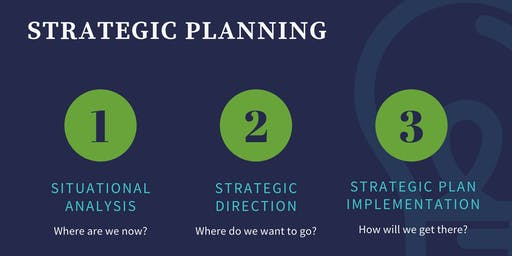 Strategic Planning Made Easy