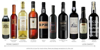 The Great Dessert Wines of the World