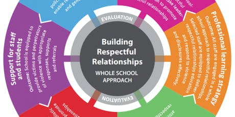 Respectful Relationships: Delivering Topics 7 & 8 of the 4Rs for Secondary Schools tickets