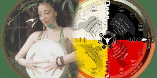 Roda de Estudos de Xamanismo Voo da Águia - A Kiva Urbana