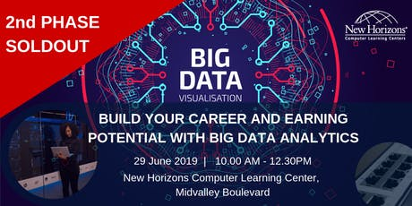 Build Your Career & Earning Potential with Big Data Analytics tickets