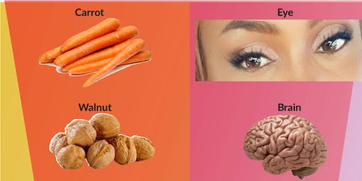 Food For Beauty And Health