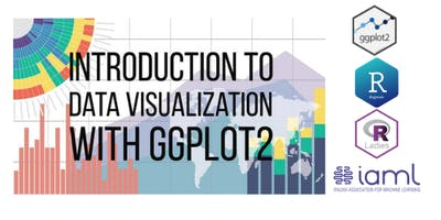 Data Visualization with GGPLOT2