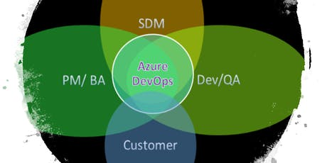 Introduction to Azure DevOps **Only available for King County Employees $50 POETA required** tickets