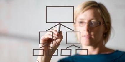 Business Model Canvas for Interior Designers