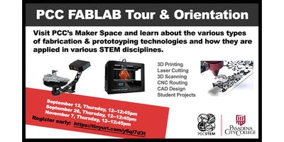 FabLab Tour & Presentation on Prototyping