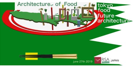 Architecture of Food tickets