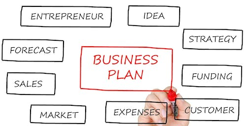Guided Business Plans for a Small Business Part II of IV