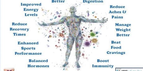 The Importance of the Gut Microbiome and Your Health  tickets