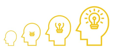 Ideation Brainstorming - How to Develop Business Ideas and Solutions tickets