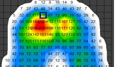 THS Pressure Mapping - southern venue tickets