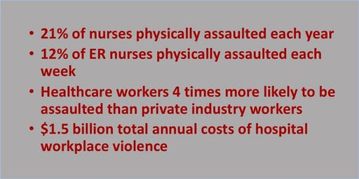 Violence in the Workplace:  Protecting Nurses