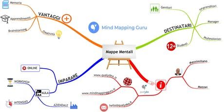 Mind Mapping Guru - Workshop - biglietti