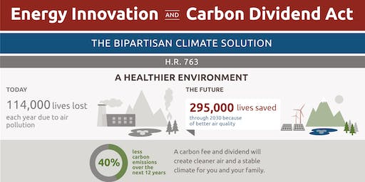 Energy Innovation and Carbon Dividend Act: Making the Right Thing Easy