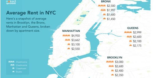 Rent Is To Damn High NYC