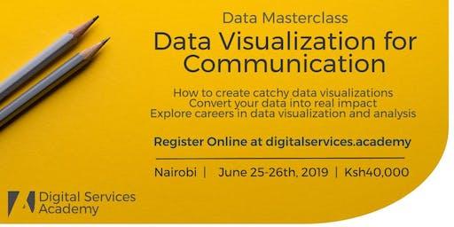 Data visualization for communications