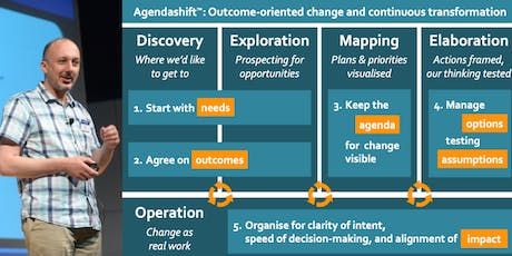 2-day Advanced Agendashift: Coaching & leading continuous transformation tickets
