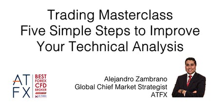 Trading Masterclass - Five Simple Steps to Improve Your Technical Analysis tickets