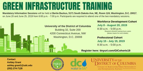 Green Infrastructure Training tickets