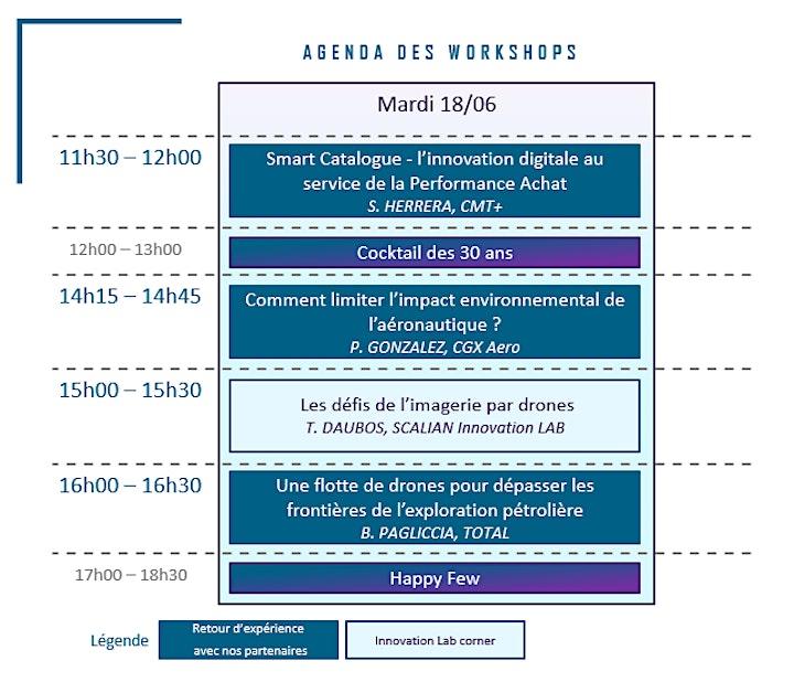 Image pour Journée 'Technologies & Processus Critiques' - Bourget 2019