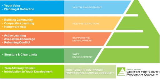 Youth Work Methods - Structure and Clear Limits