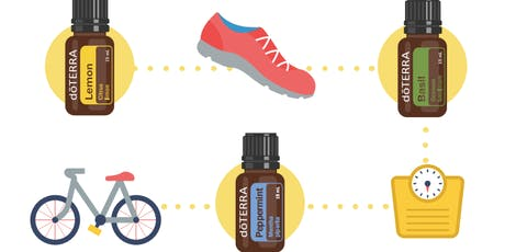 Elevate Your Fitness with Essential Oils tickets