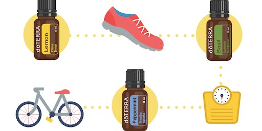 Elevate Your Fitness with Essential Oils