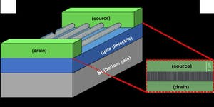 Recent Progress in Carbon Nanotube Logic Technology